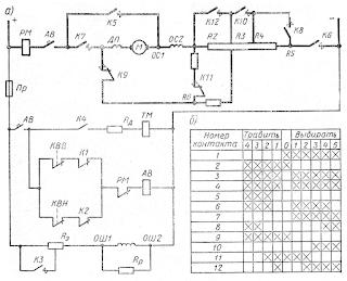 Контроллерная схема электропривода постоянного тока грузоподъемных механизмов