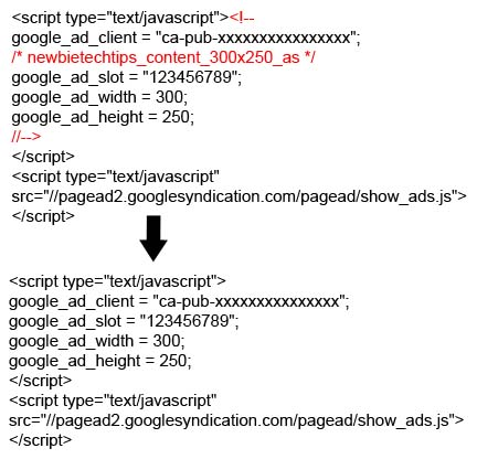 synchronous adsense code