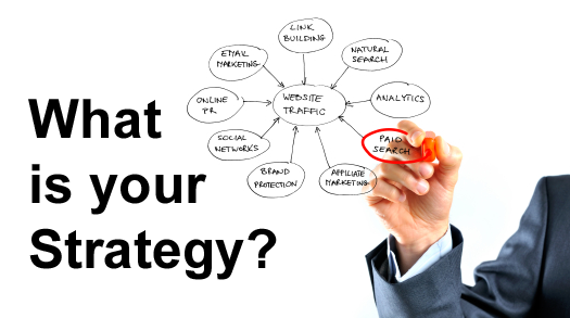 Enhance your business strategy with online marketing « Search ...
