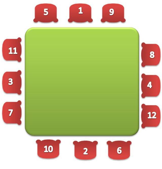 Rachel s fashion room protocolo tipos de mesas seg n su for Mesa 8 medidas comensales