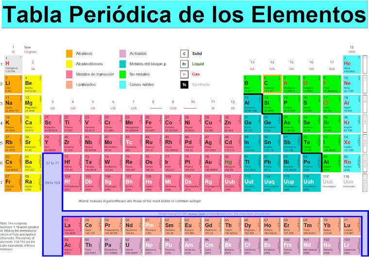 Qumica eca enseanza media semimetales o metaloides erika rojas portilla tema sencillo con la tecnologa de blogger urtaz Choice Image