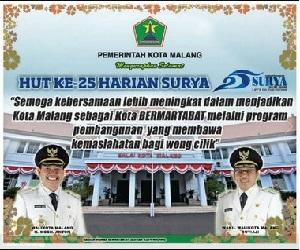 Lowongan Kerja RSUD Kota Malang Non CPNS 2015