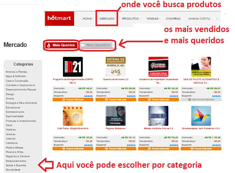 como escolher produtos no hotmart