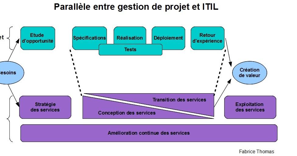 Nouveaux Services Dans Les Caf Ef Bf Bds