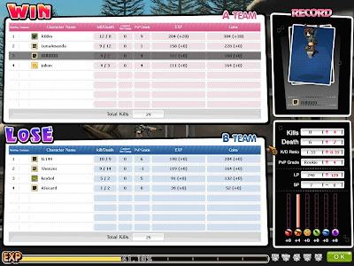 Metal Assault - PVP Win Lose Scoreboard