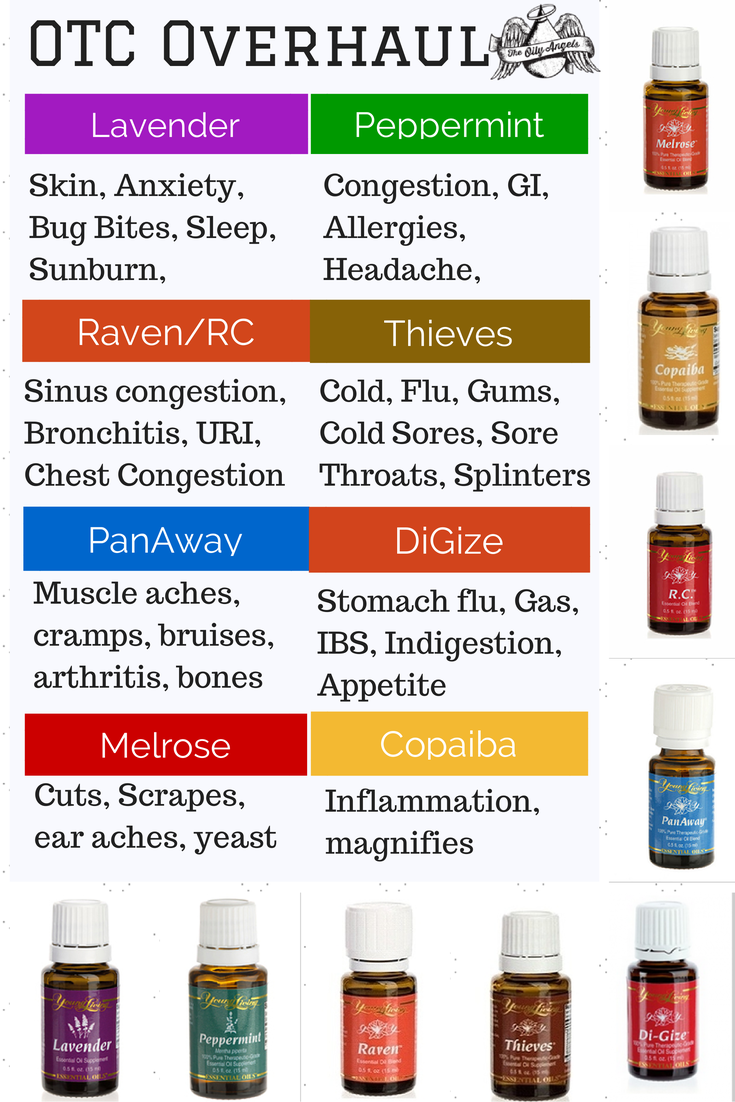 Overhaul your medicine cabinet with essential oils #naturalremedy #essentialoil