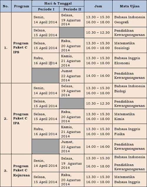 Jadwal UN 2014 Program Paket C