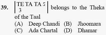 2013 June UGC NET in Music, Paper II, Part V, Question 39