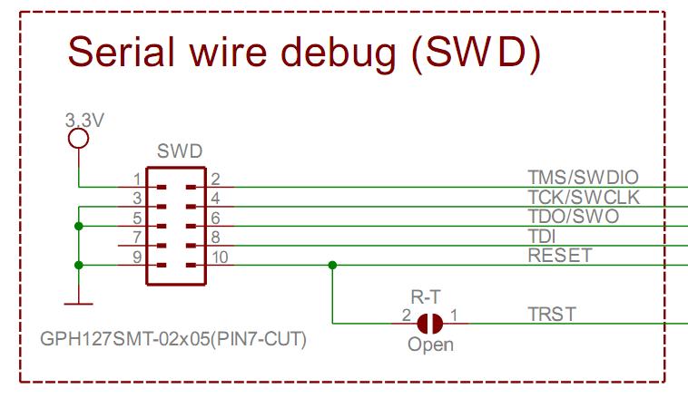 ARM Cortex debug PDF - ARM architecture