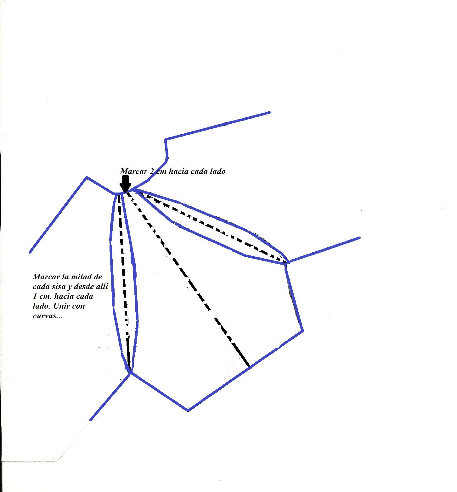 Palabra de Patchwork: Moldes para una remera manga raglan