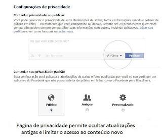 Configurações de privacidade do Facebook