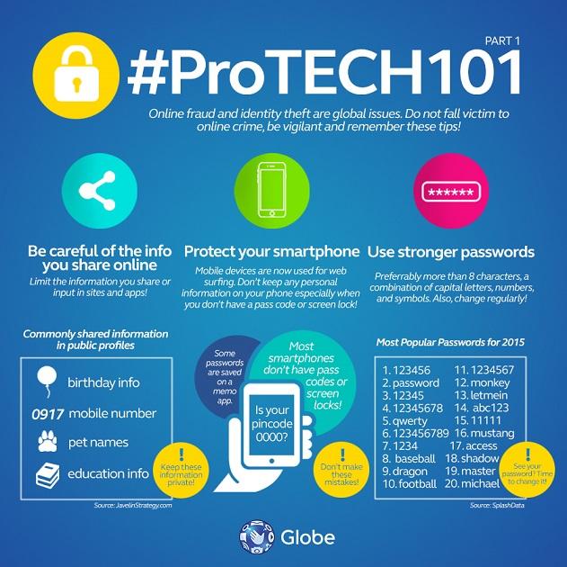 Globe Protech101 Campaign