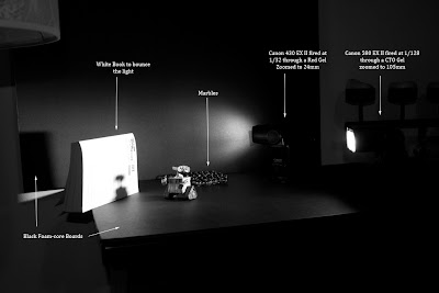 Lighting setup - Wall-e Sees Red
