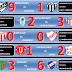 Formativas - Fecha 2 - Apertura 2011 - Resultados