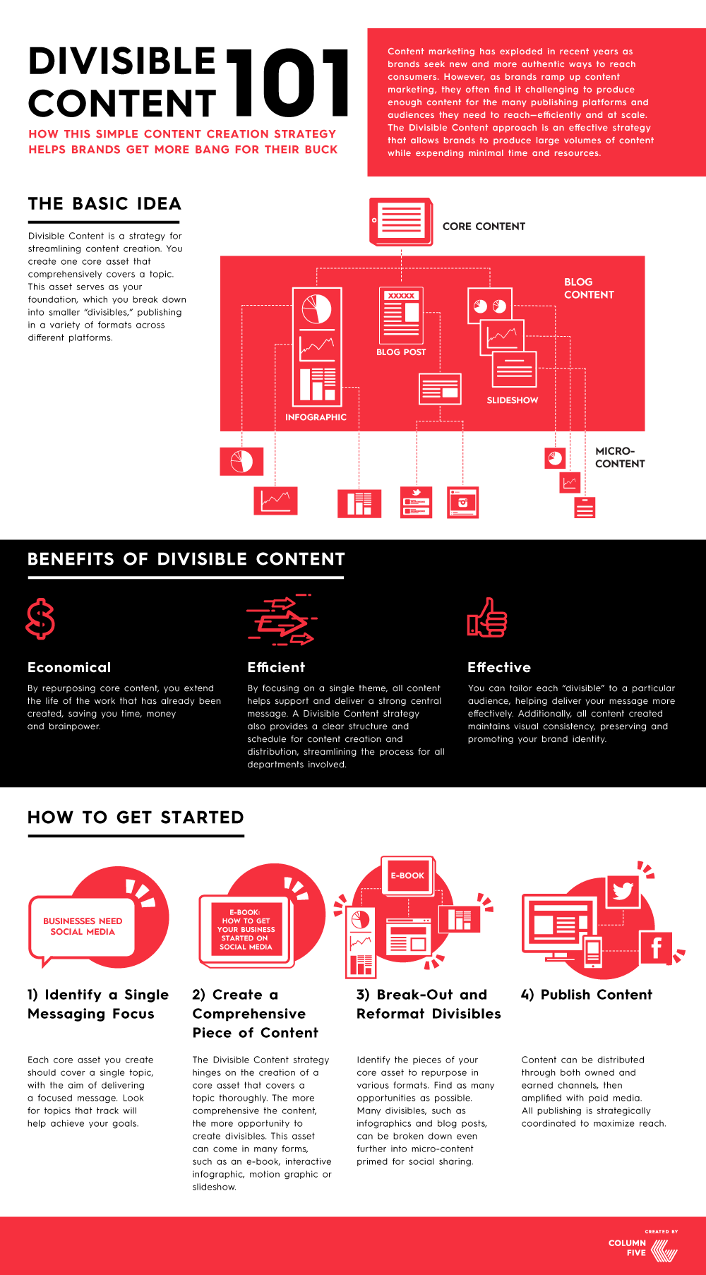 Divisible Content: How This Simple Content Marketing Strategy Helps Brands Get More Bang For Their Buck #infographic