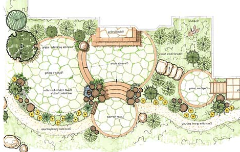 Garden design garden design plans for Backyard planting designs