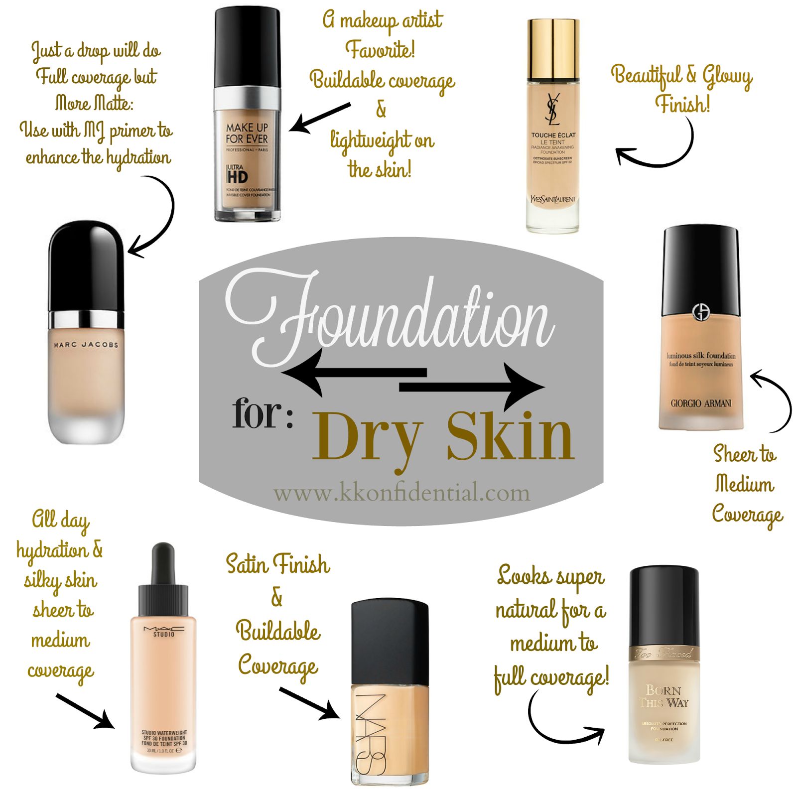 My Top Picks For Best Foundations For Dry Skin Are: