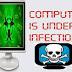 Savoir comment se débarrasser de infectieuses Fichiers de RISKWARE/DEFAULTTAB