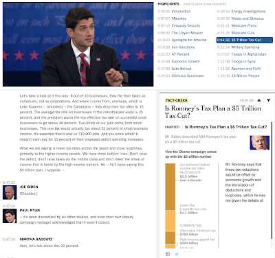 Different ways to visualize a debate