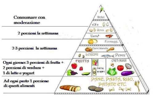 alimentazione in allattamento Roma