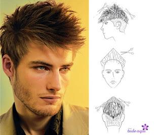 cortes-de-cabelo-masculino-new-order-1