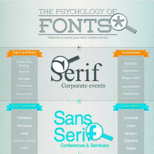 Lettering Time: 10 Excelentes infografías sobre tipografía