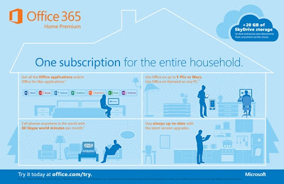 Office 365 Home Premium Giveaway