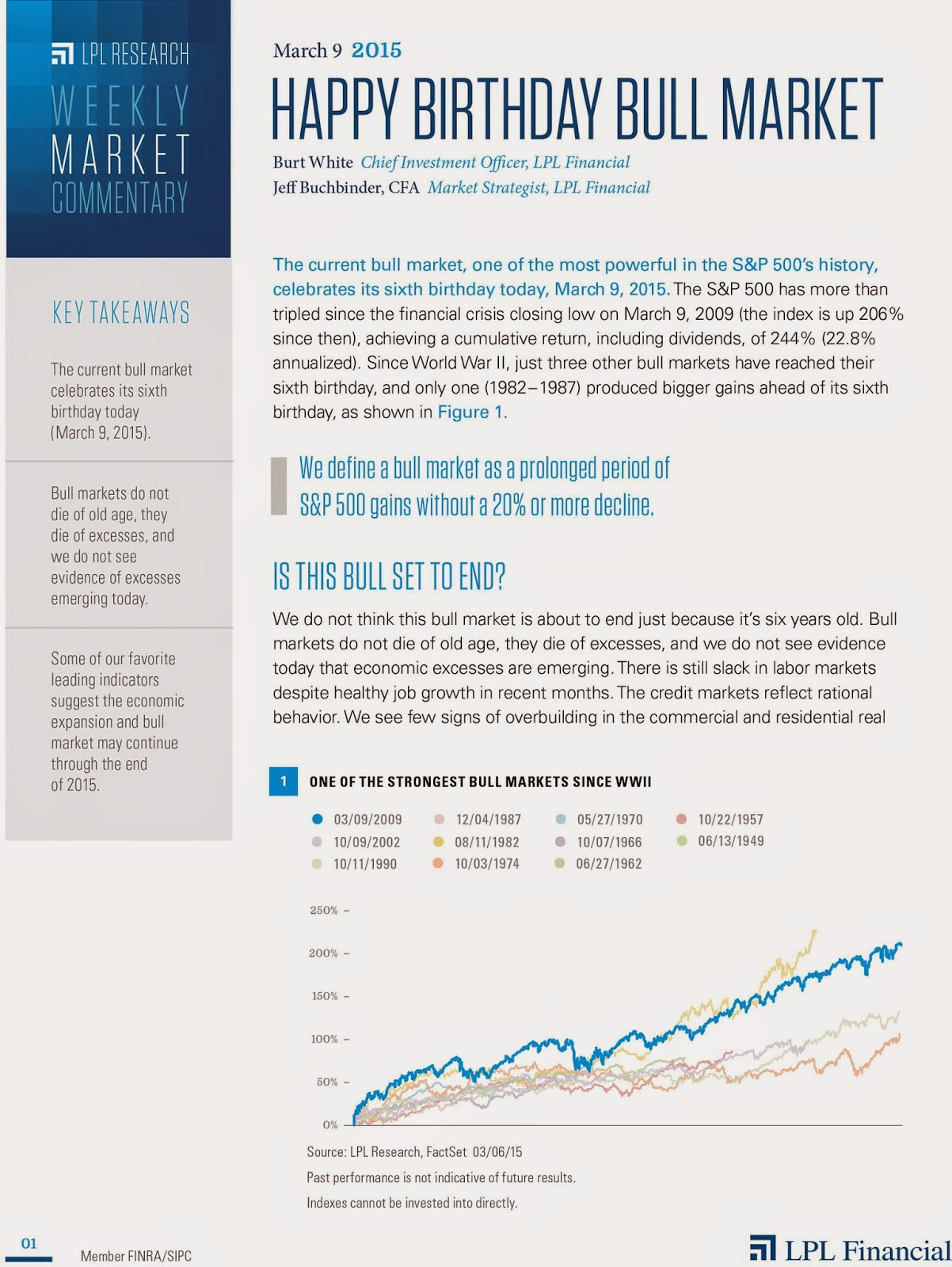 March 9, 2015- LPL Financial Weekly Market Commentary from Legacy Wealth Planning