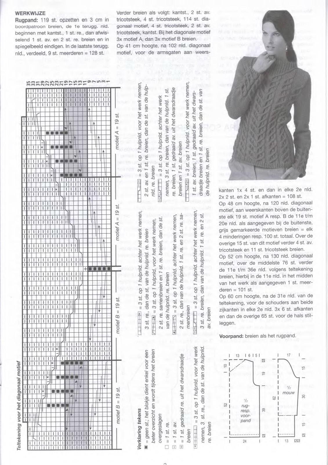 вязание спицами, женский свитер_схема