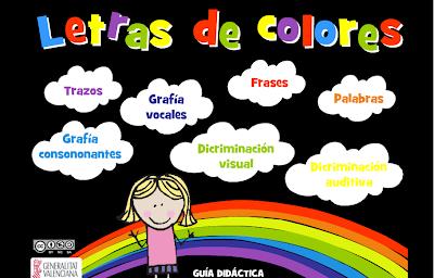 Letras de colores,lectura,lectoescritura,infantil,trazos,grafía,consolantes,vocales,frases,discriminuación,visual,auditiva,palabras