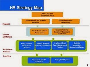 Developing HR Scorecard KPI PPT Slide 1