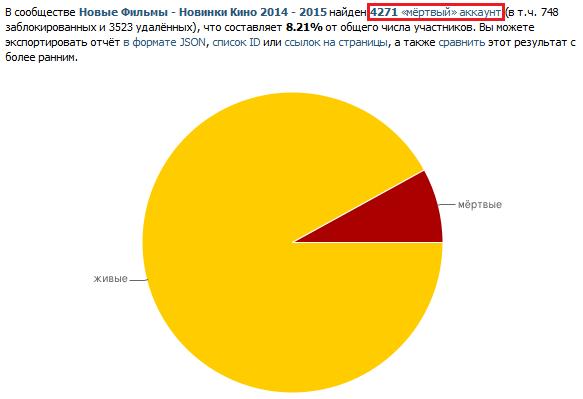 Количество живых подписчиков и ботов
