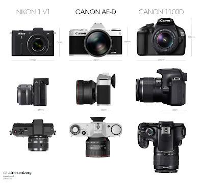 Il prototipo Canon AE-D a confronto con la Nikon V1 e la canon 1100D