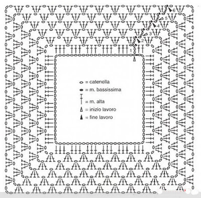 easy crochet from the top-down, crochet schemes, crochet diagrams