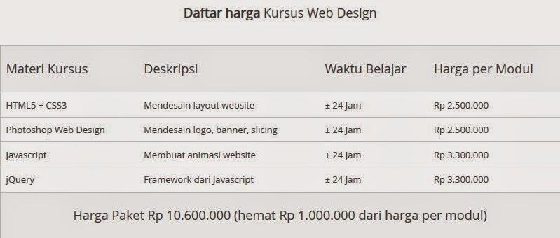 daftar harga kursus web design