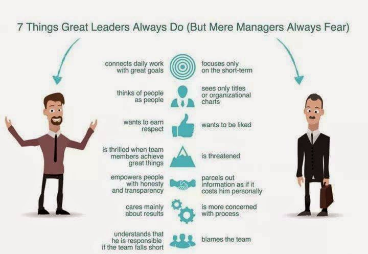 career4my   great leadership in the company   are you