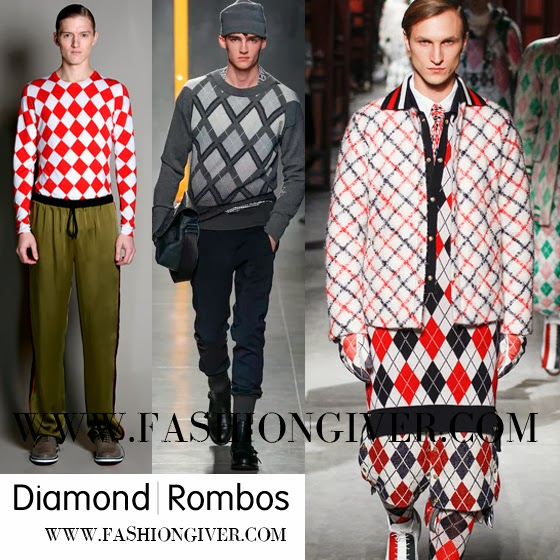 Fall Winter Trends 2014 2015 menswear fashion Milan Paris London