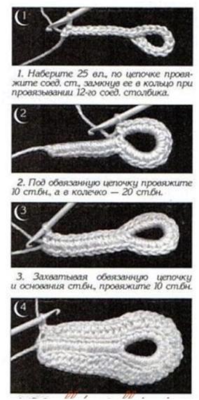Técnica de crochê