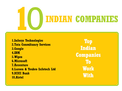 top 10 Indian companies of 2011