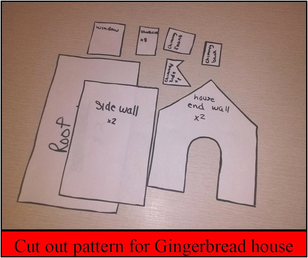 Muffins Vs Muffintop Ginger Bread Houses