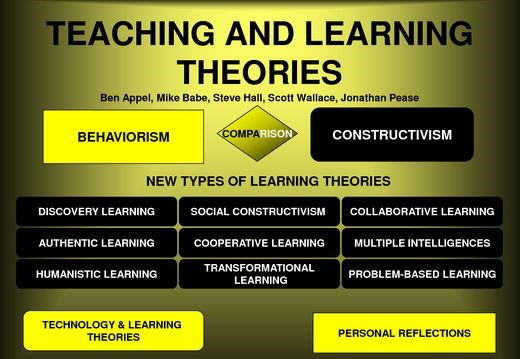 transformative learning theory and multiple intelligences