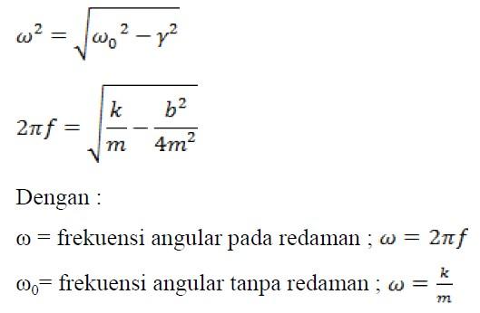 Fisika Contoh Laporan Praktikum Getaran Teredam