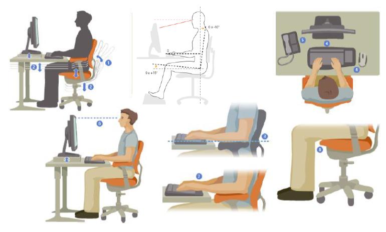 Portafolio de tecnologia e informatica normas de for Ergonomia en la oficina