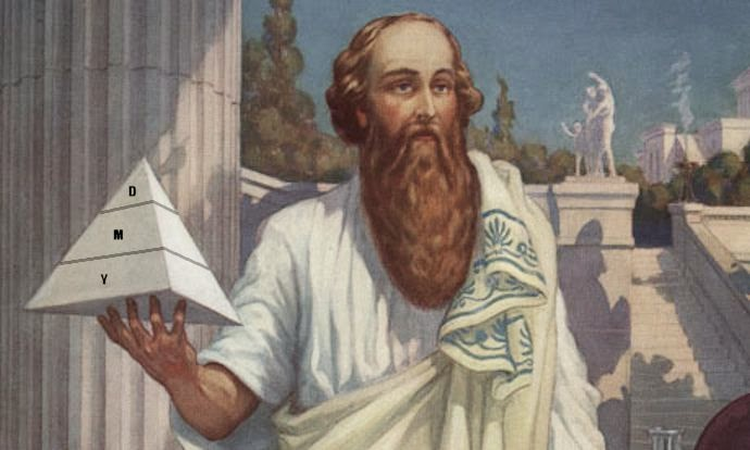 Pythagoras - they named Pi after him