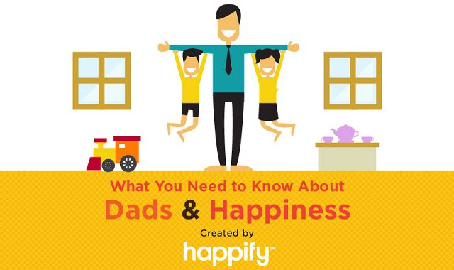 Image: What You Need to Know About Dads and Happiness