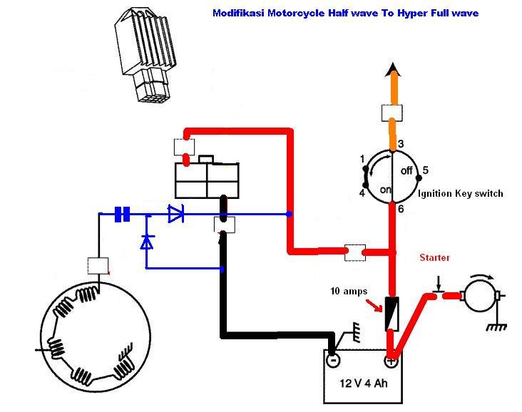 Solusi Battery Cara Mudah Modifikasi Motor Half Wave To