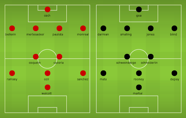 Possible Lineups, Team News, Stats – Arsenal vs Manchester United