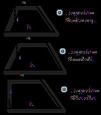 Mencari Luas Trapesium