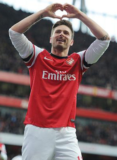 Olivier Giroud Striker Arsenal Profile