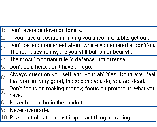 Investopedia forex trading rules